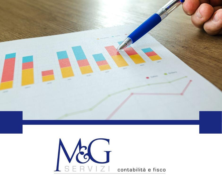 adeguamento degli assetti organizzativi aziendali